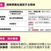 医療保険制度_160408