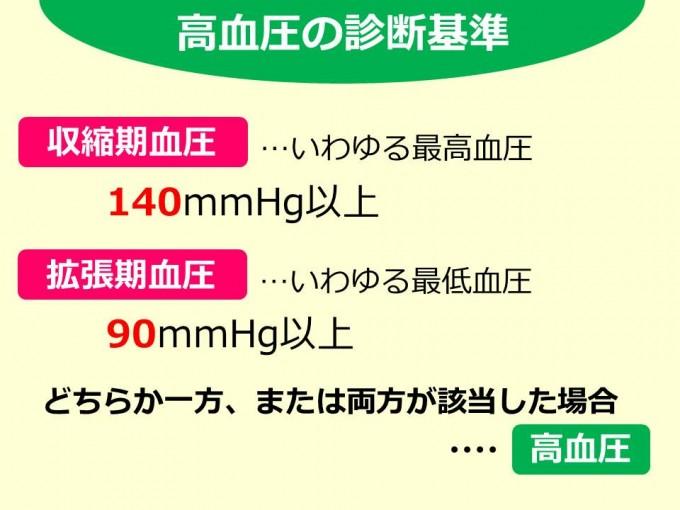 高血圧_診断基準_141008