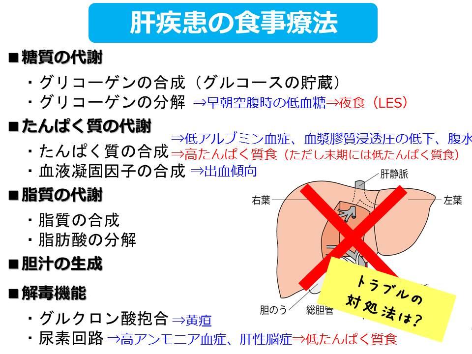 肝疾患の治療_20141001