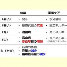 特殊環境下_20141112