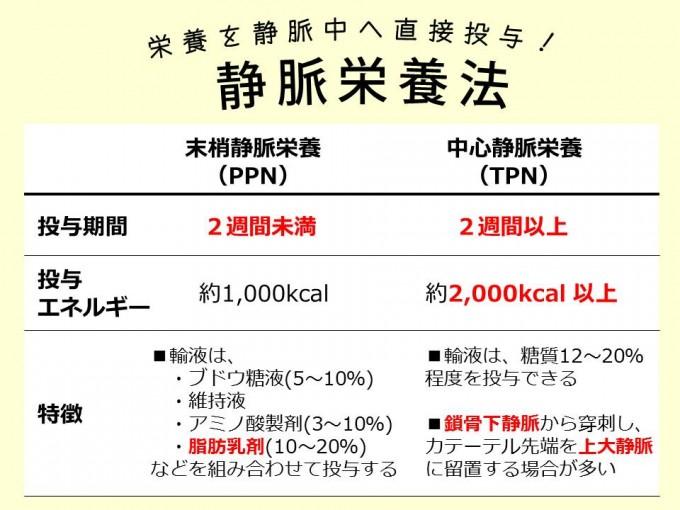 静脈栄養法_0225