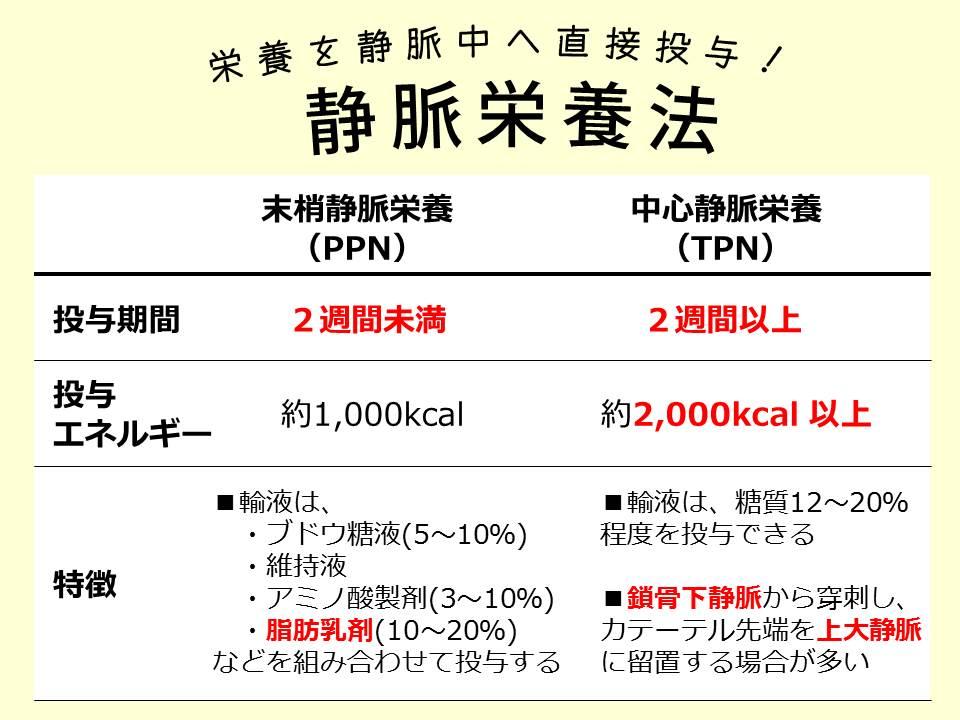 中心静脈栄養(TPN) | 輸液と栄養 | 大塚製薬工場