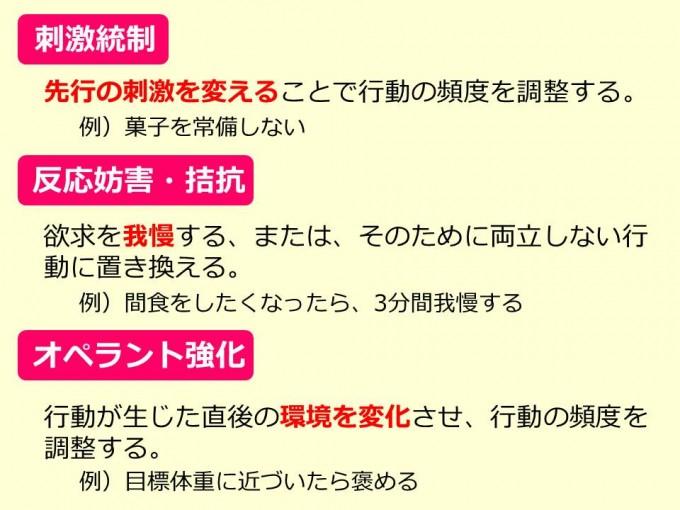行動変容技法_01_150210