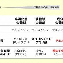 経腸栄養剤_20150218