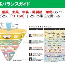 食事バランスガイド_150909_02