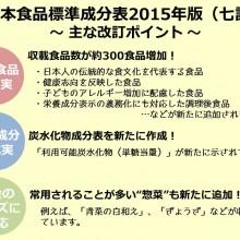 日本食品標準成分表2015年版_160106