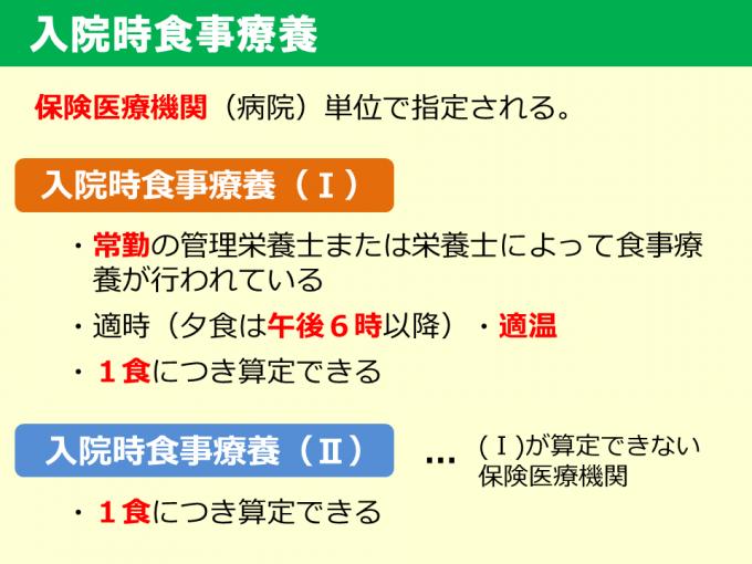 入院時食事療養1_160706