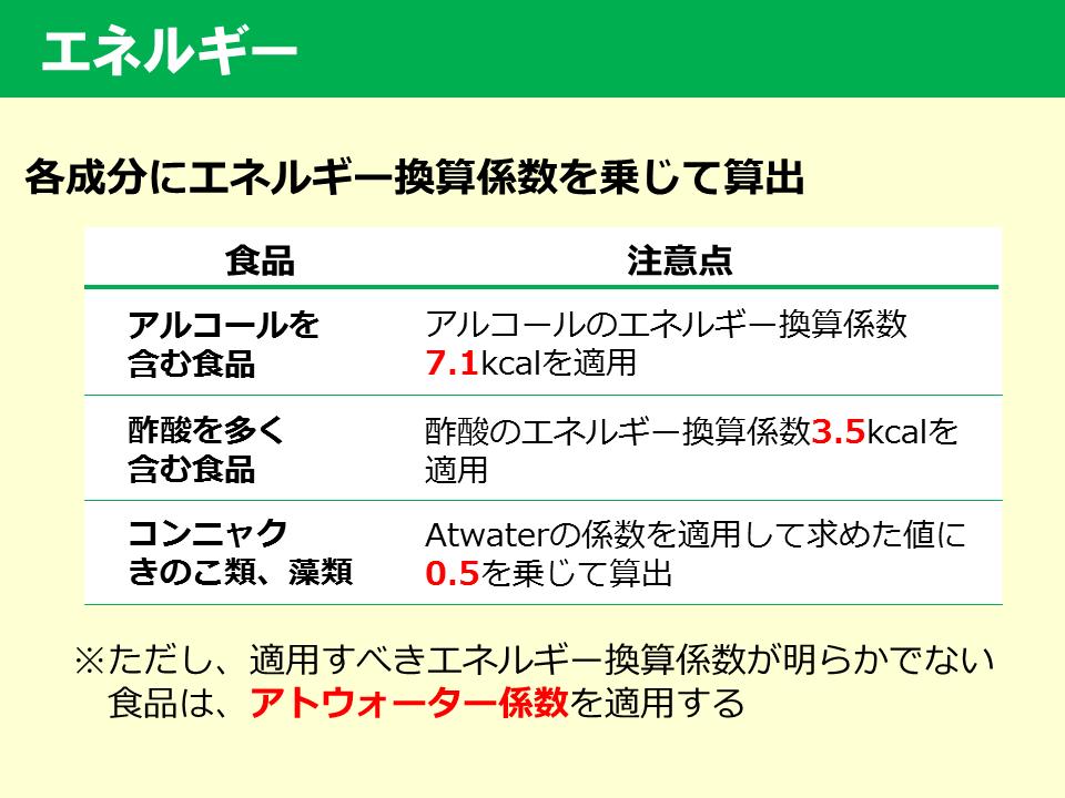 エネルギー(食品成分表)_161117