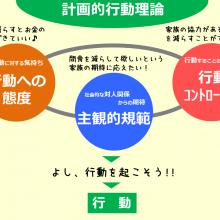 計画的行動理論_161220