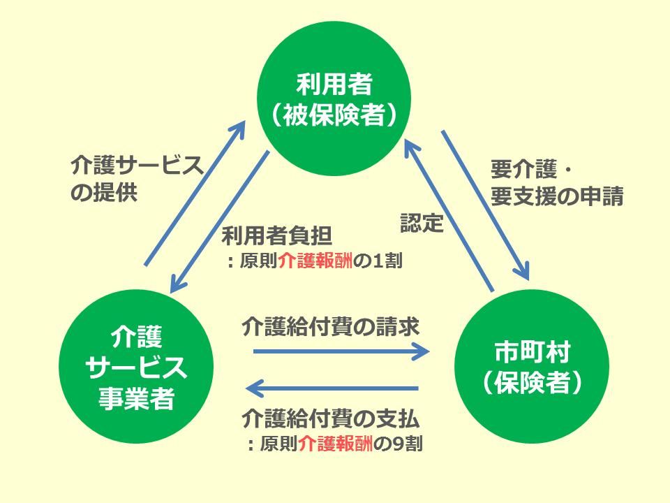 介護報酬制度_170131