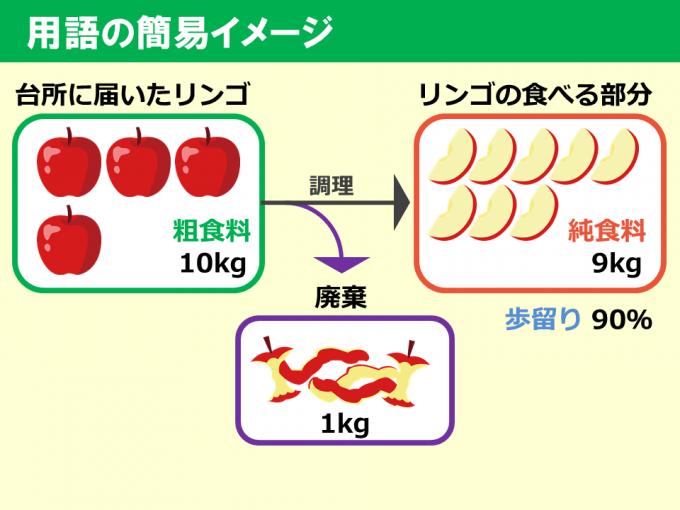 食料需給表_用語_170607 (3)