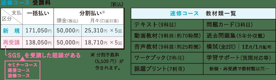 受講料の図表