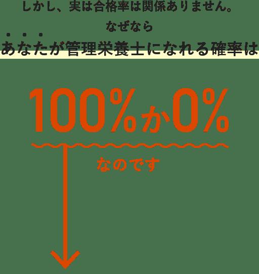 あなたが管理栄養士になれる確率は100%か0%なのです