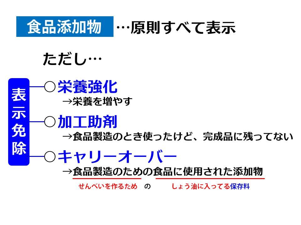 食品添加物_例外_140806