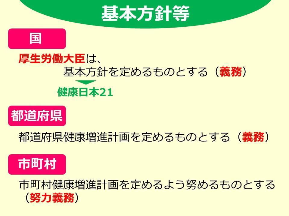 健康づくりのための睡眠指針2014 - 健康日本21