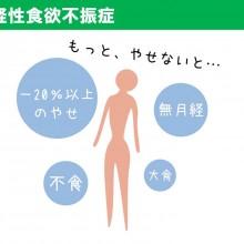 神経性食欲不振症_01_150805