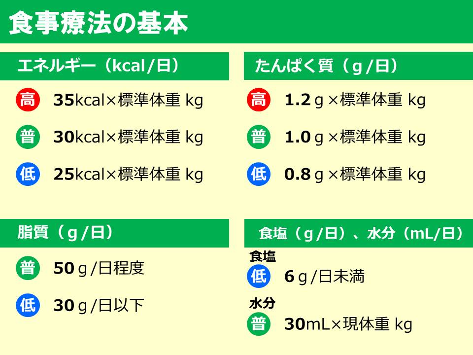 食事療法_20160316