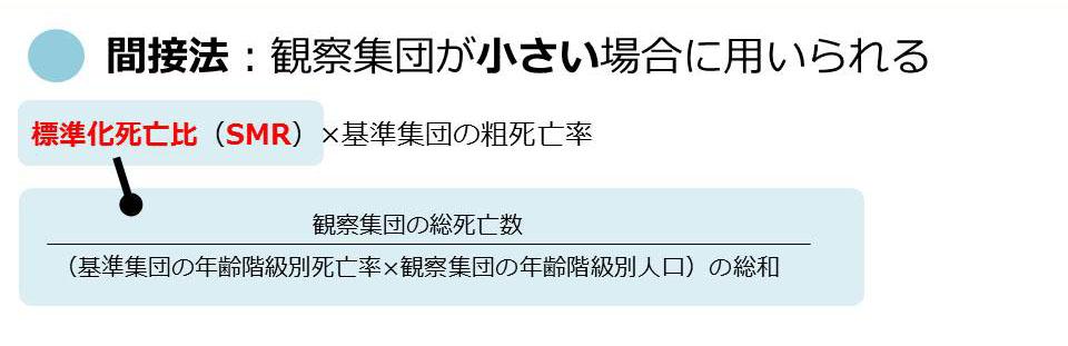 年齢調整死亡率(間接法)_160406