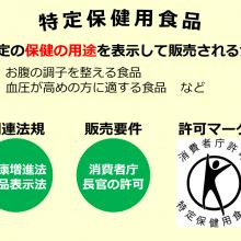 特定保健用食品_02_160414