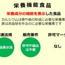 栄養機能食品_02_160414