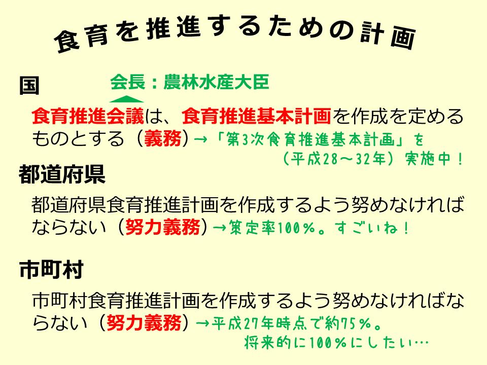 食育推進計画_161004