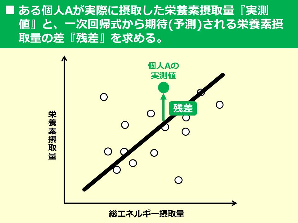 残差法_2_20170124