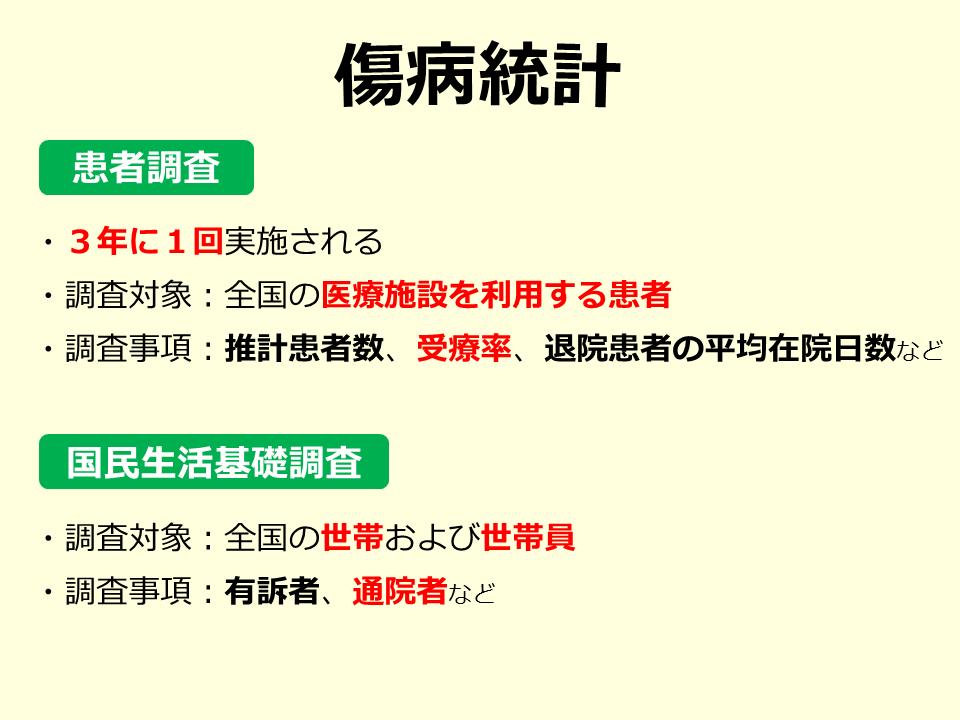 【社会】傷病統計 – SGSブログ
