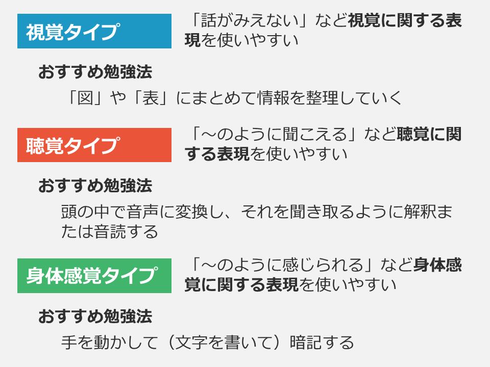 おすすめ勉強法1_201804