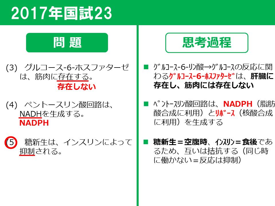 思考過程_20180425